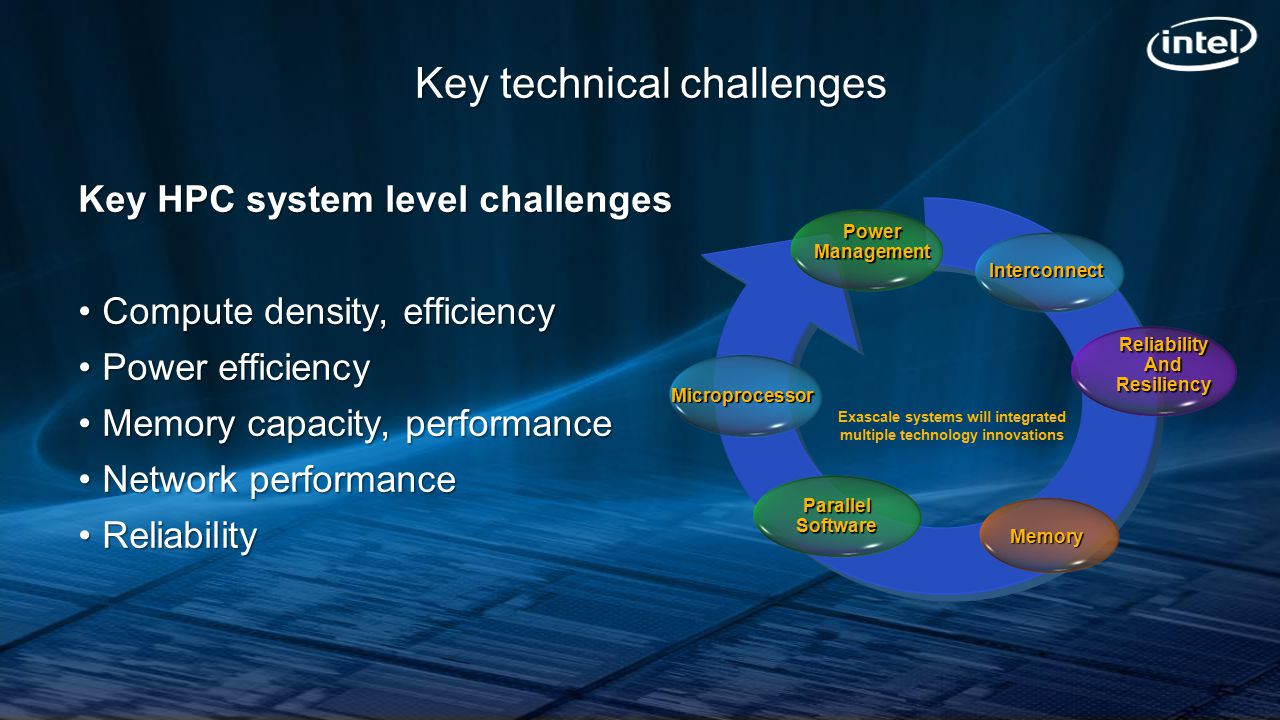 Key technical challenges ReliabilityAndResiliency Interconnect Memory Power Management Microprocessor ParallelSoftware Exascale systems will integrate