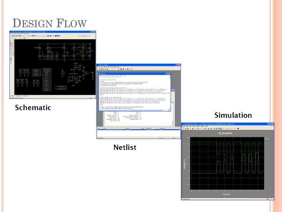 D ESIGN F LOW Simulation Schematic Netlist