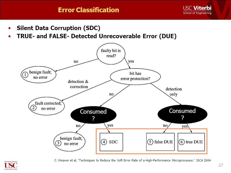 Error Classification Silent Data Corruption (SDC) TRUE- and FALSE- Detected Unrecoverable Error (DUE) 27 Consumed .