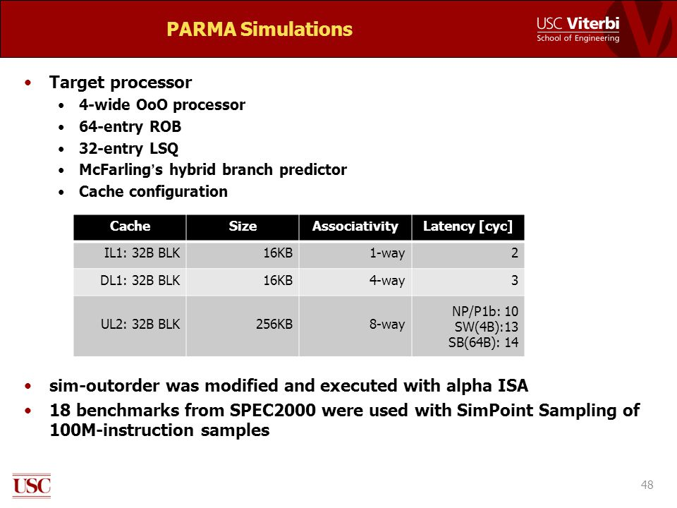 PARMA Simulations Target processor 4-wide OoO processor 64-entry ROB 32-entry LSQ McFarling's hybrid branch predictor Cache configuration sim-outorder was modified and executed with alpha ISA 18 benchmarks from SPEC2000 were used with SimPoint Sampling of 100M-instruction samples 48 CacheSizeAssociativityLatency [cyc] IL1: 32B BLK16KB1-way2 DL1: 32B BLK16KB4-way3 UL2: 32B BLK256KB8-way NP/P1b: 10 SW(4B):13 SB(64B): 14