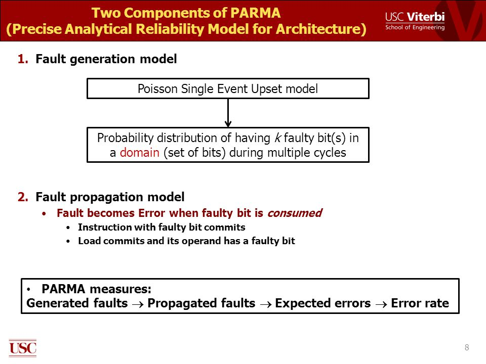 Two Components of PARMA (Precise Analytical Reliability Model for Architecture) 1.Fault generation model 2.Fault propagation model Fault becomes Error when faulty bit is consumed Instruction with faulty bit commits Load commits and its operand has a faulty bit 8 Probability distribution of having k faulty bit(s) in a domain (set of bits) during multiple cycles PARMA measures: Generated faults  Propagated faults  Expected errors  Error rate Poisson Single Event Upset model