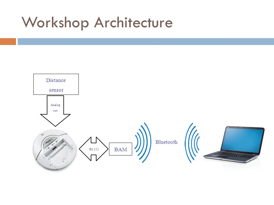 Workshop Architecture Distance sensor Bluetooth Analog out BAM RS 232