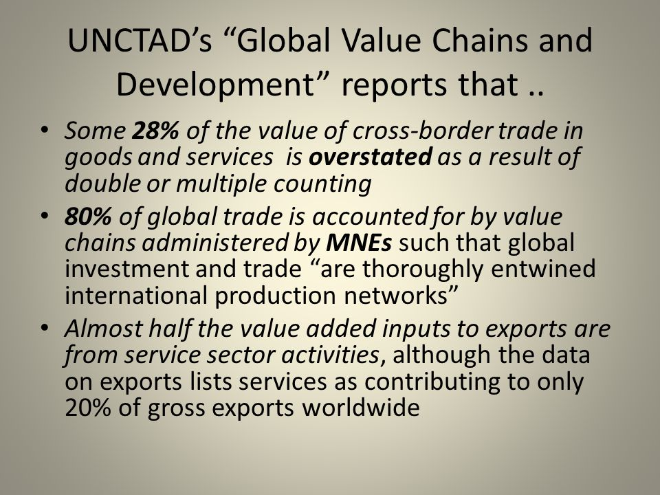 UNCTAD's Global Value Chains and Development reports that..