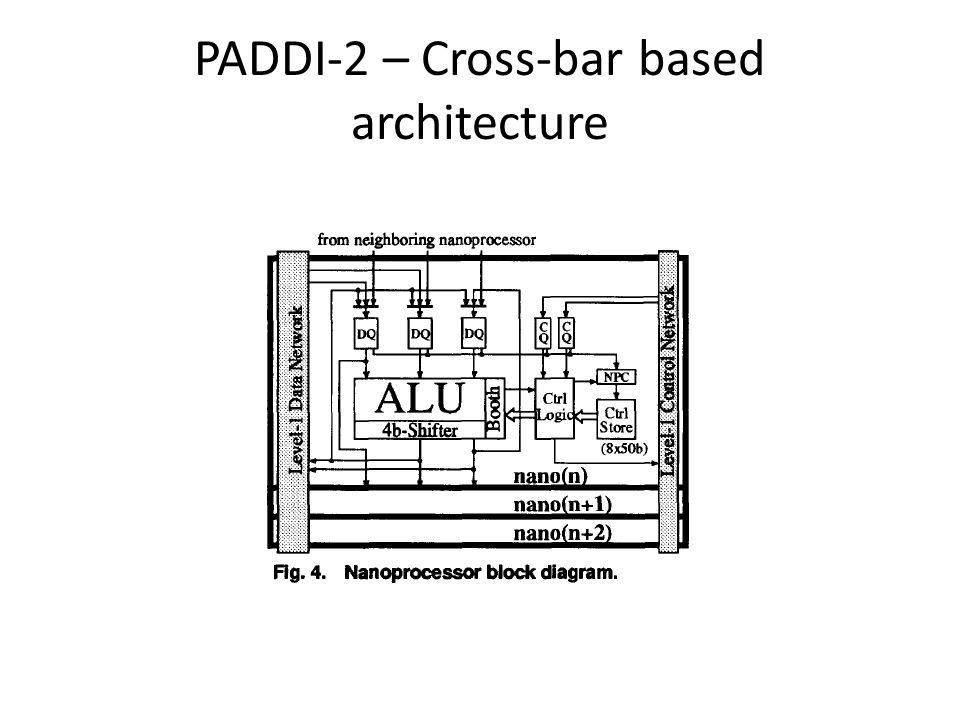 PADDI-2 – Cross-bar based architecture