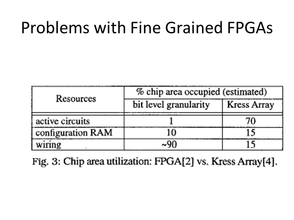 Problems with Fine Grained FPGAs