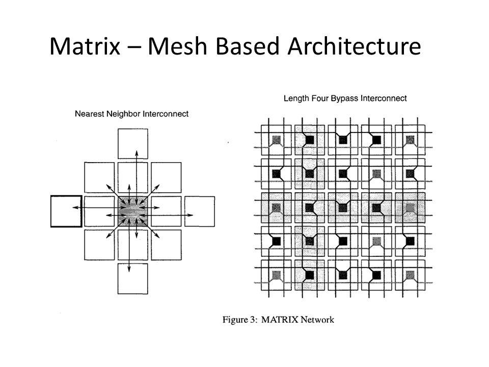 Matrix – Mesh Based Architecture