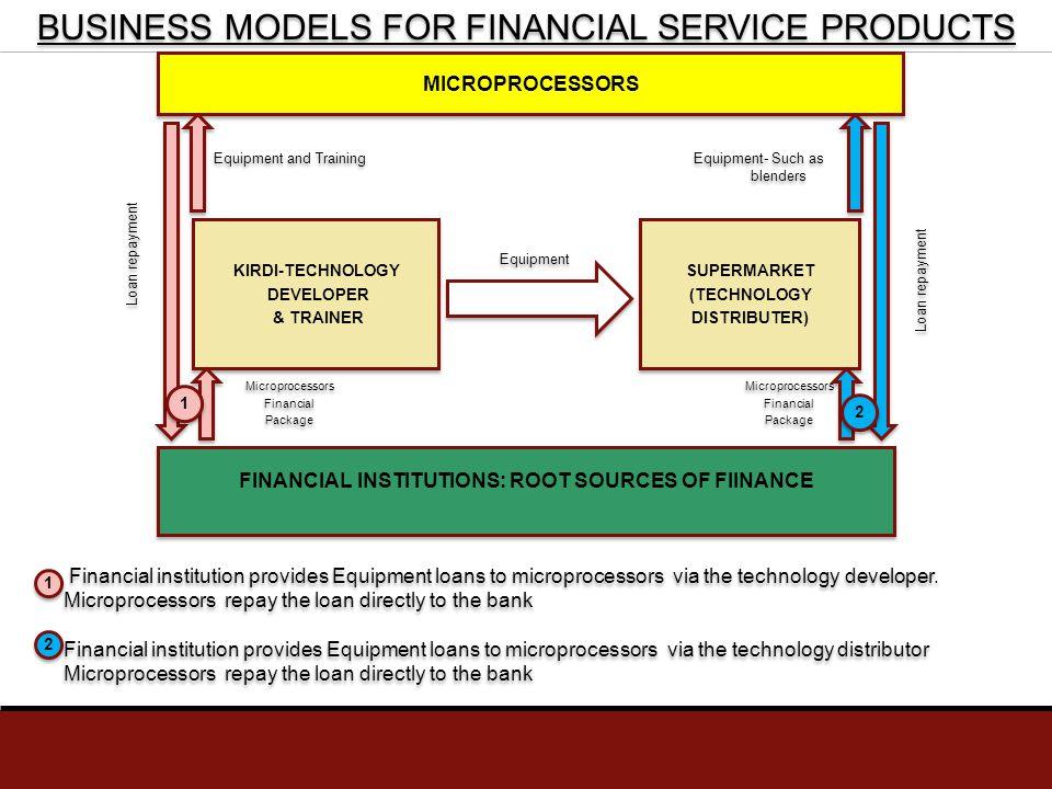 KIRDI-TECHNOLOGY DEVELOPER & TRAINER KIRDI-TECHNOLOGY DEVELOPER & TRAINER MICROPROCESSORS FINANCIAL INSTITUTIONS: ROOT SOURCES OF FIINANCE Financial i
