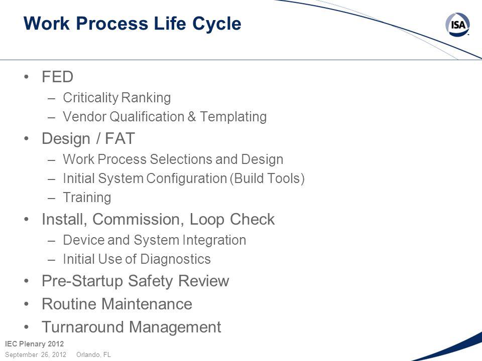 IEC Plenary 2012 September 26, 2012 Orlando, FL Work Process Life Cycle FED –Criticality Ranking –Vendor Qualification & Templating Design / FAT –Work