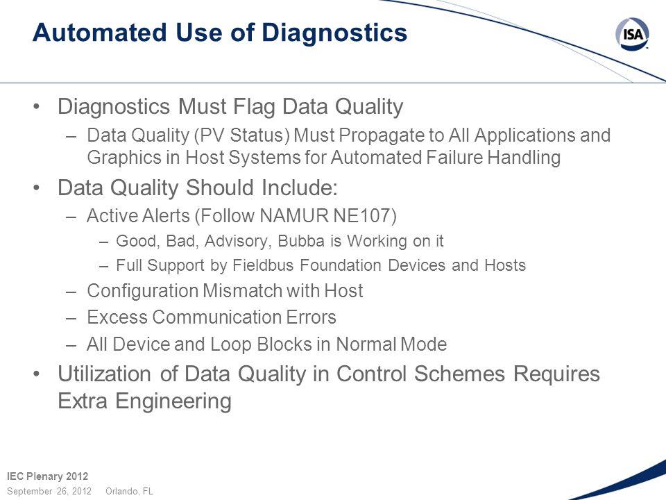 IEC Plenary 2012 September 26, 2012 Orlando, FL Automated Use of Diagnostics Diagnostics Must Flag Data Quality –Data Quality (PV Status) Must Propaga
