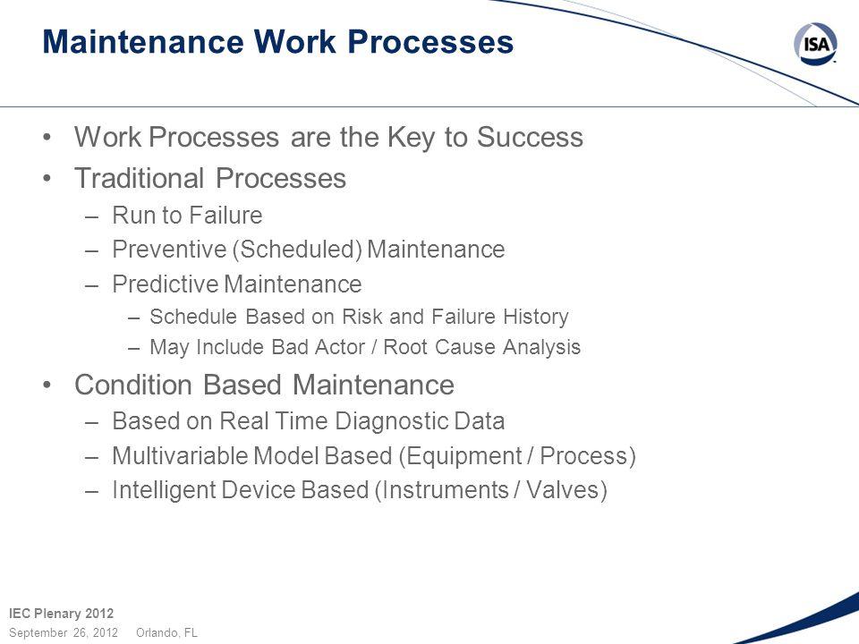 IEC Plenary 2012 September 26, 2012 Orlando, FL Maintenance Work Processes Work Processes are the Key to Success Traditional Processes –Run to Failure