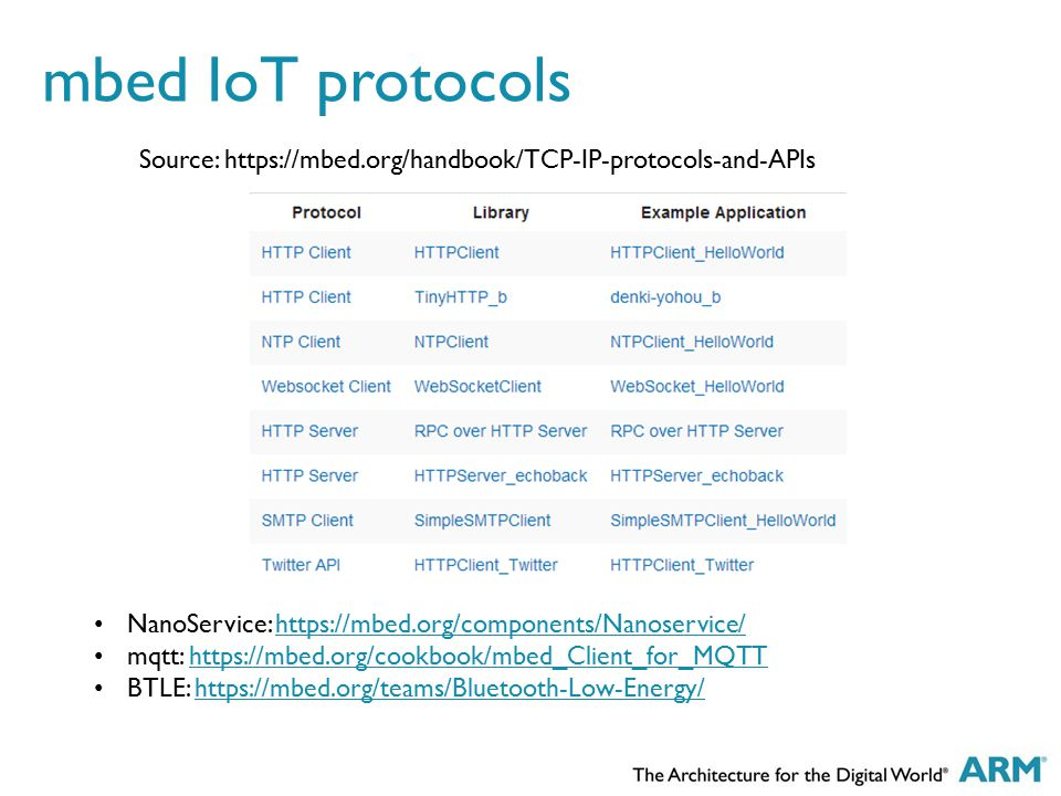 mbed IoT protocols Source: https://mbed.org/handbook/TCP-IP-protocols-and-APIs NanoService: https://mbed.org/components/Nanoservice/https://mbed.org/c