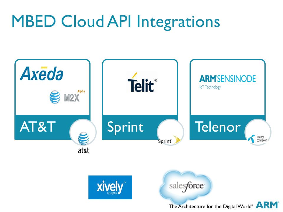 MBED Cloud API Integrations AT&TSprintTelenor