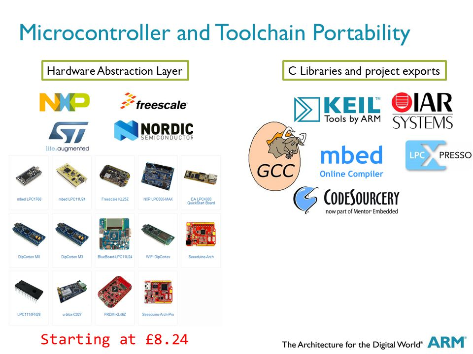 Microcontroller and Toolchain Portability Hardware Abstraction LayerC Libraries and project exports Starting at £8.24
