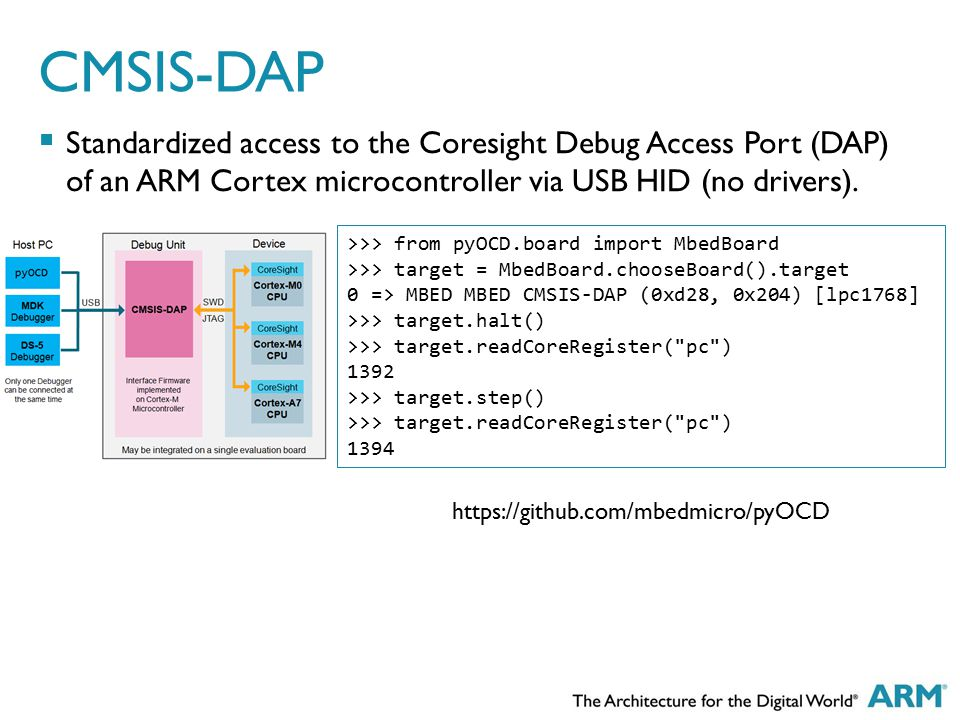 CMSIS-DAP  Standardized access to the Coresight Debug Access Port (DAP) of an ARM Cortex microcontroller via USB HID (no drivers). >>> from pyOCD.boa