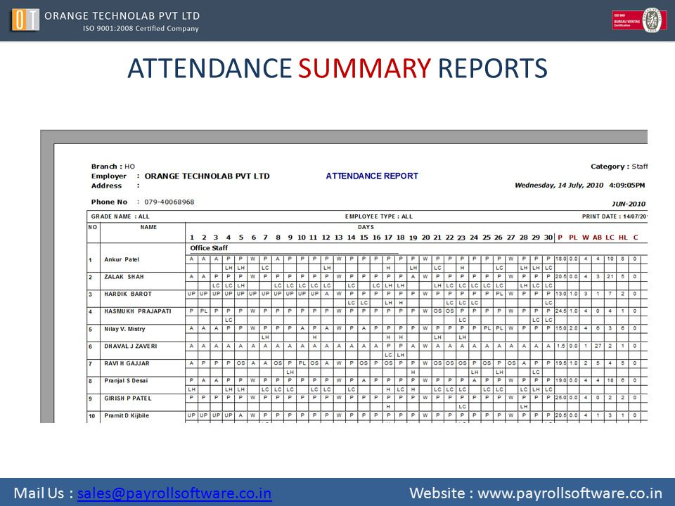ATTENDANCE SUMMARY REPORTS Mail Us : sales@payrollsoftware.co.in Website : www.payrollsoftware.co.insales@payrollsoftware.co.in