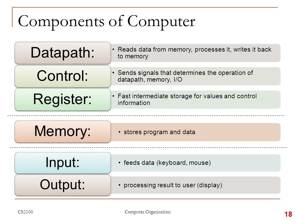 Components of Computer CS2100 Reads data from memory, processes it, writes it back to memory Datapath: Sends signals that determines the operation of datapath, memory, I/O Control: Fast intermediate storage for values and control information Register: stores program and data Memory: feeds data (keyboard, mouse) Input: processing result to user (display) Output: 18 Computer Organisation