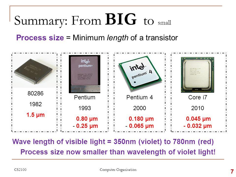 Summary: From S-L-O-W to fast FLOPS = FLoating-point Operation Per Second 80286 1982 1.8 MIPS* Pentium 1993 200 MFLOPS # Pentium 4 2000 4 GFLOPS # Core i7 2011 120 GFLOPS # CS2100 8 Computer Organisation