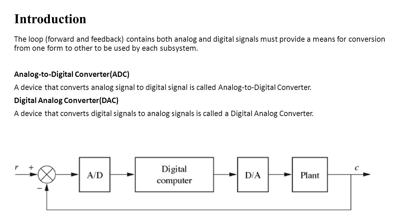 Introduction The loop (forward and feedback) contains both analog and digital signals must provide a means for conversion from one form to other to be