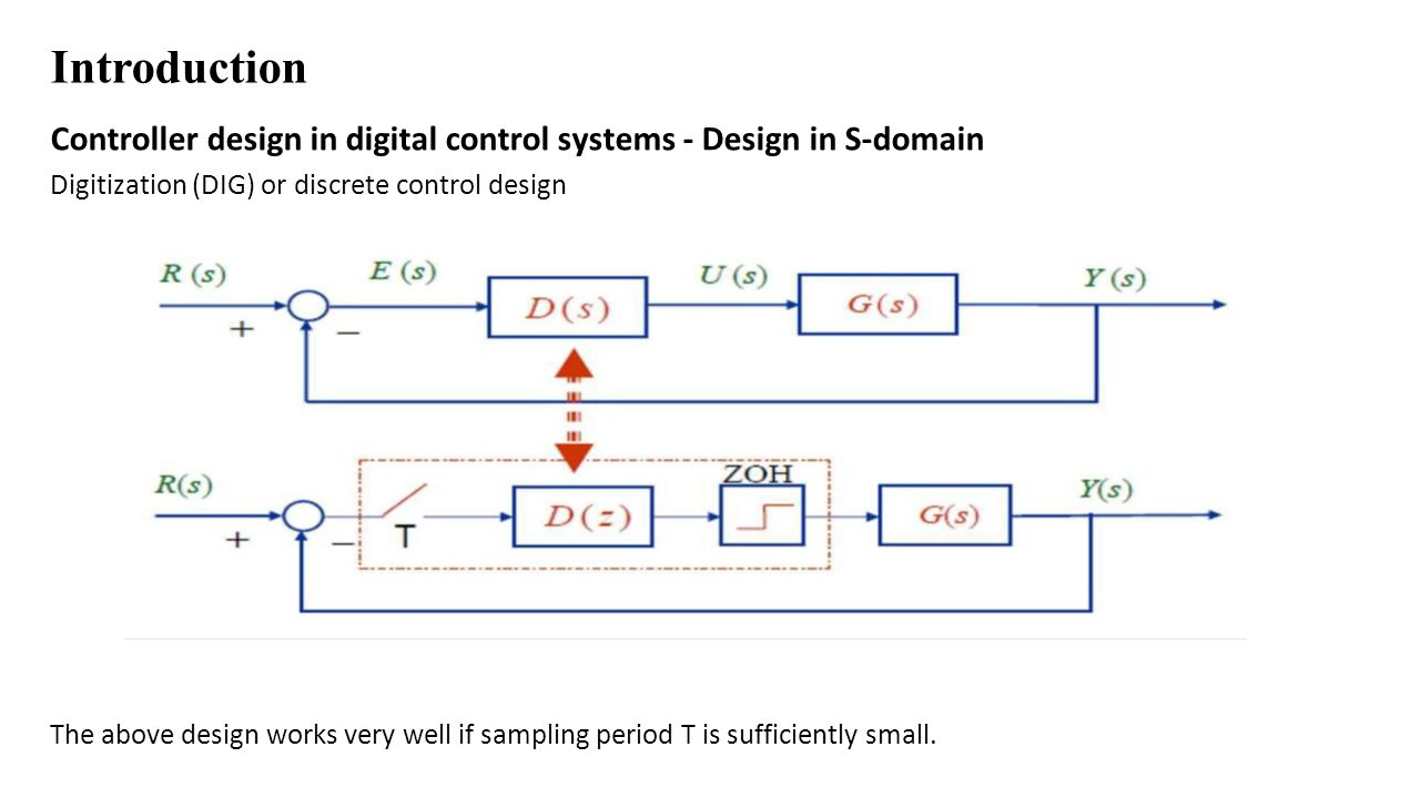 Introduction Controller design in digital control systems - Design in S-domain Digitization (DIG) or discrete control design The above design works ve