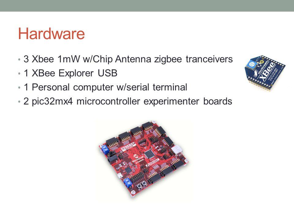 Hardware 3 Xbee 1mW w/Chip Antenna zigbee tranceivers 1 XBee Explorer USB 1 Personal computer w/serial terminal 2 pic32mx4 microcontroller experimente