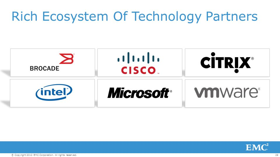 29© Copyright 2012 EMC Corporation. All rights reserved. Rich Ecosystem Of Technology Partners