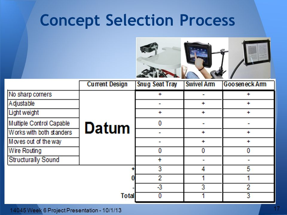 Concept Selection Process 17 14045 Week 6 Project Presentation - 10/1/13