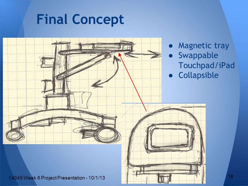 ●Magnetic tray ●Swappable Touchpad/iPad ●Collapsible Final Concept 18 14045 Week 6 Project Presentation - 10/1/13