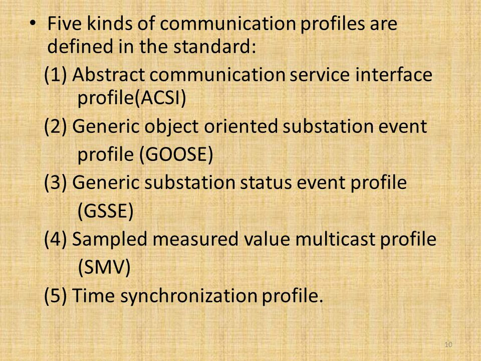 Five kinds of communication profiles are defined in the standard: (1) Abstract communication service interface profile(ACSI) (2) Generic object oriented substation event profile (GOOSE) (3) Generic substation status event profile (GSSE) (4) Sampled measured value multicast profile (SMV) (5) Time synchronization profile.