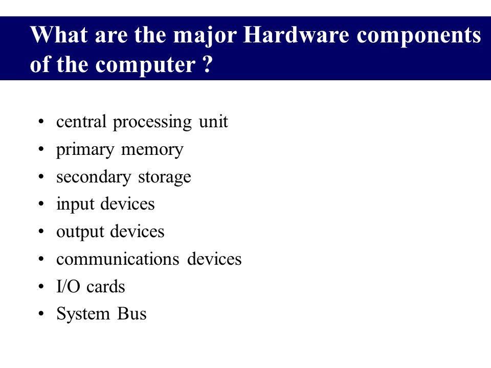 Keyboard pic mouse Input Hardware