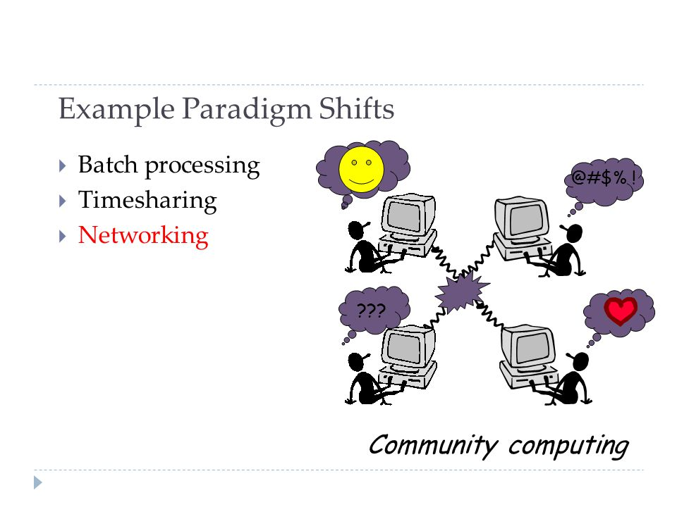 Example Paradigm Shifts  Batch processing  Timesharing  Networking .