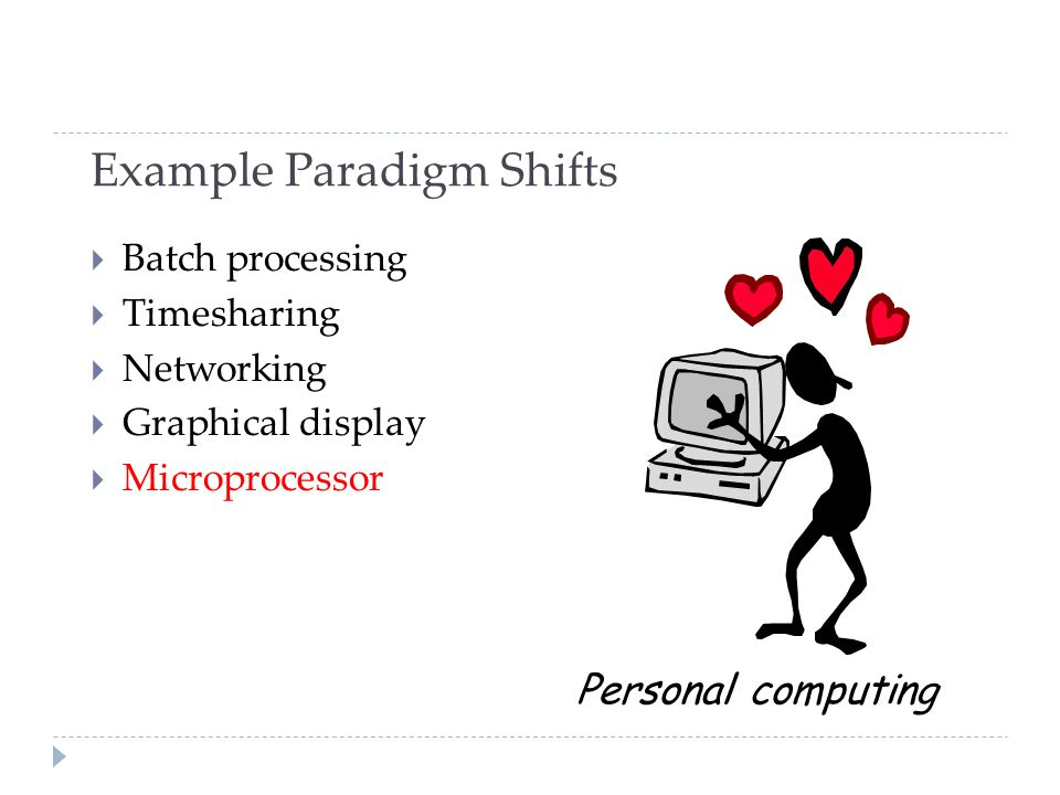 Example Paradigm Shifts  Batch processing  Timesharing  Networking  Graphical display  Microprocessor Personal computing