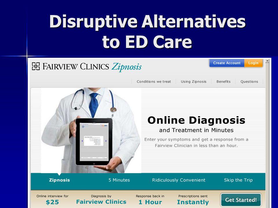 Disruptive Alternatives to ED Care