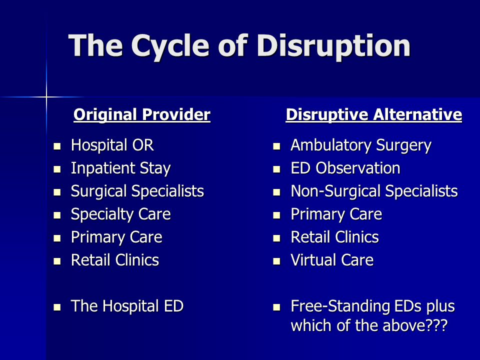 The Cycle of Disruption Original Provider Hospital OR Hospital OR Inpatient Stay Inpatient Stay Surgical Specialists Surgical Specialists Specialty Care Specialty Care Primary Care Primary Care Retail Clinics Retail Clinics The Hospital ED The Hospital ED Disruptive Alternative Ambulatory Surgery Ambulatory Surgery ED Observation ED Observation Non-Surgical Specialists Non-Surgical Specialists Primary Care Primary Care Retail Clinics Retail Clinics Virtual Care Virtual Care Free-Standing EDs plus which of the above??.