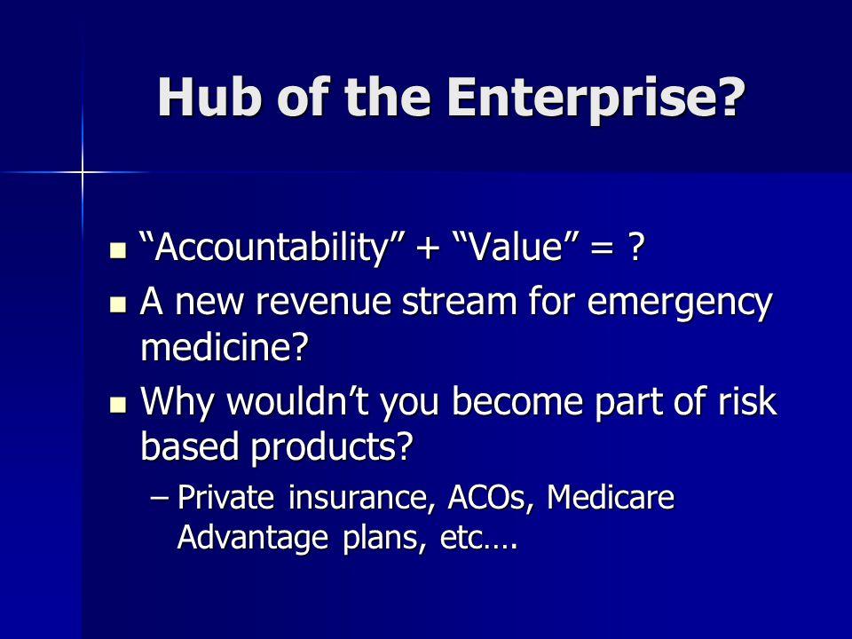 Hub of the Enterprise. Accountability + Value = .