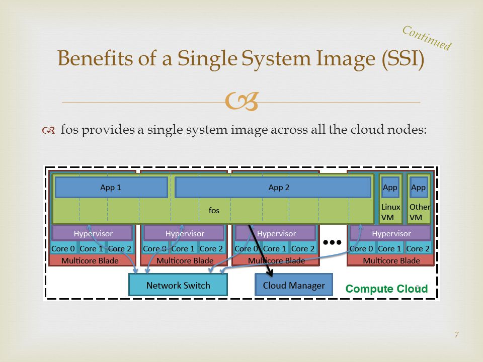   fos provides a single system image across all the cloud nodes: 7 Benefits of a Single System Image (SSI) Continued