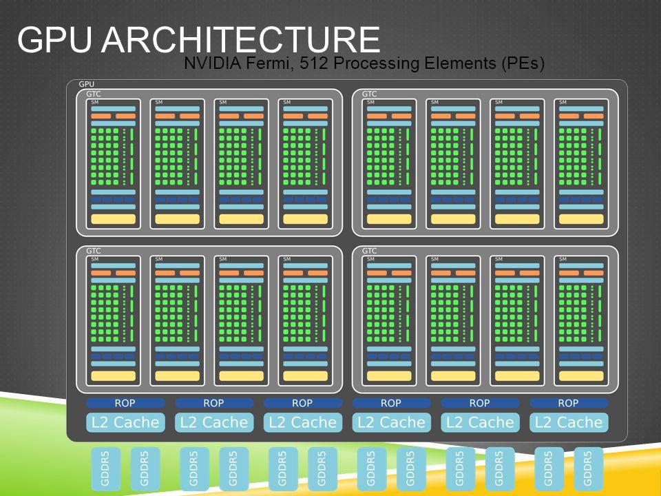 GPU ARCHITECTURE NVIDIA Fermi, 512 Processing Elements (PEs)