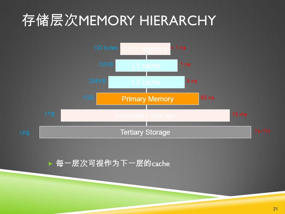 存储层次 MEMORY HIERARCHY  每一层次可视作为下一层的 cache 21 CPU registers L1 cache L2 cache Primary Memory Secondary Storage Tertiary Storage 100 bytes 32KB 256KB 1GB 1TB 1PB 10 ms 1s-1hr < 1 ns 1 ns 4 ns 60 ns