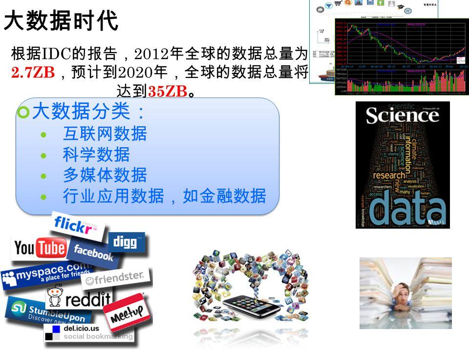 大数据时代 大数据分类: 互联网数据 科学数据 多媒体数据 行业应用数据,如金融数据 根据 IDC 的报告, 2012 年全球的数据总量为 2.7ZB ,预计到 2020 年,全球的数据总量将 达到 35ZB 。