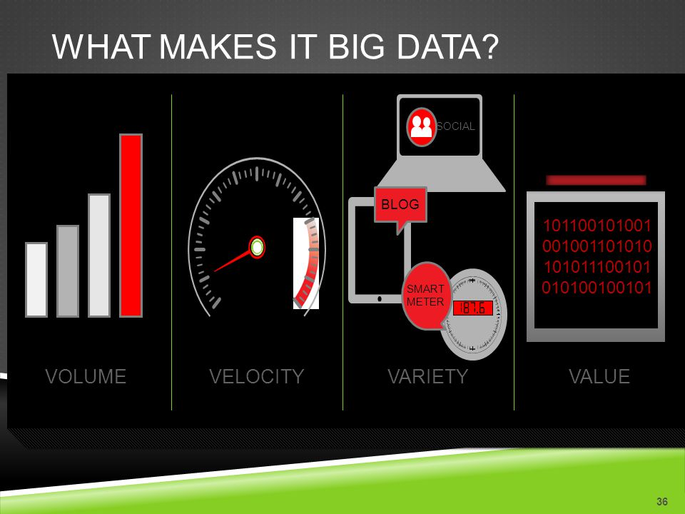 WHAT MAKES IT BIG DATA.