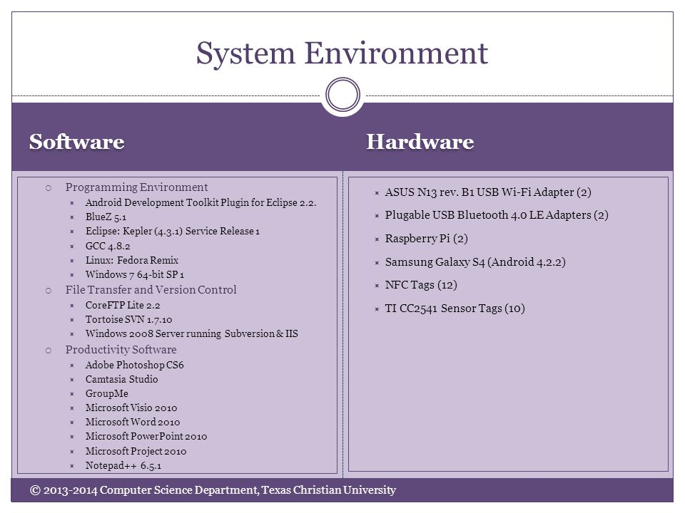 Software Hardware © 2013-2014 Computer Science Department, Texas Christian University  Programming Environment  Android Development Toolkit Plugin for Eclipse 2.2.