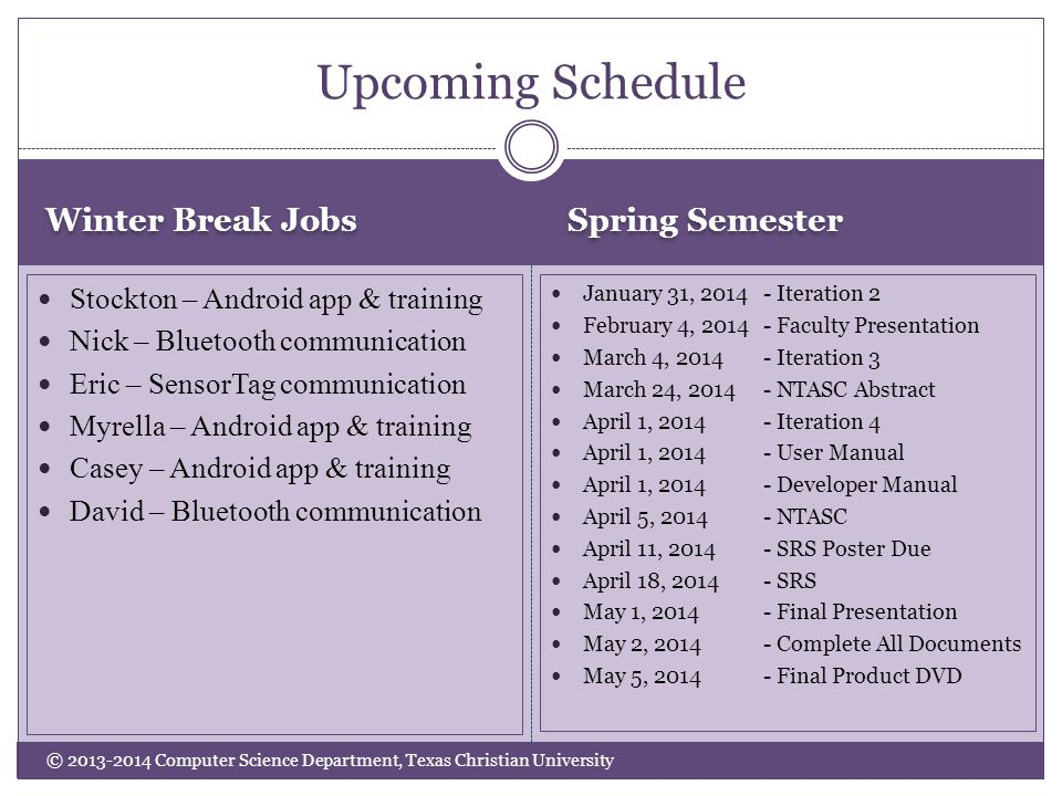 Winter Break Jobs Spring Semester © 2013-2014 Computer Science Department, Texas Christian University Stockton – Android app & training Nick – Bluetooth communication Eric – SensorTag communication Myrella – Android app & training Casey – Android app & training David – Bluetooth communication January 31, 2014- Iteration 2 February 4, 2014- Faculty Presentation March 4, 2014- Iteration 3 March 24, 2014- NTASC Abstract April 1, 2014- Iteration 4 April 1, 2014- User Manual April 1, 2014- Developer Manual April 5, 2014- NTASC April 11, 2014- SRS Poster Due April 18, 2014- SRS May 1, 2014- Final Presentation May 2, 2014- Complete All Documents May 5, 2014- Final Product DVD Upcoming Schedule