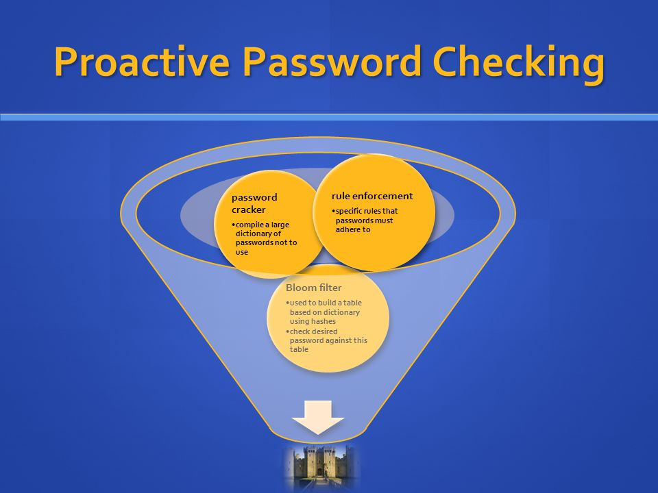 Proactive Password Checking Bloom filter used to build a table based on dictionary using hashes check desired password against this table password cracker compile a large dictionary of passwords not to use rule enforcement specific rules that passwords must adhere to