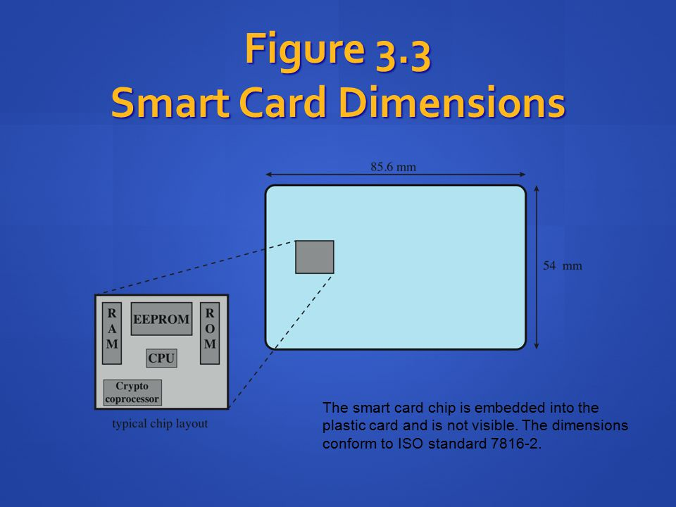 Figure 3.3 Smart Card Dimensions The smart card chip is embedded into the plastic card and is not visible.