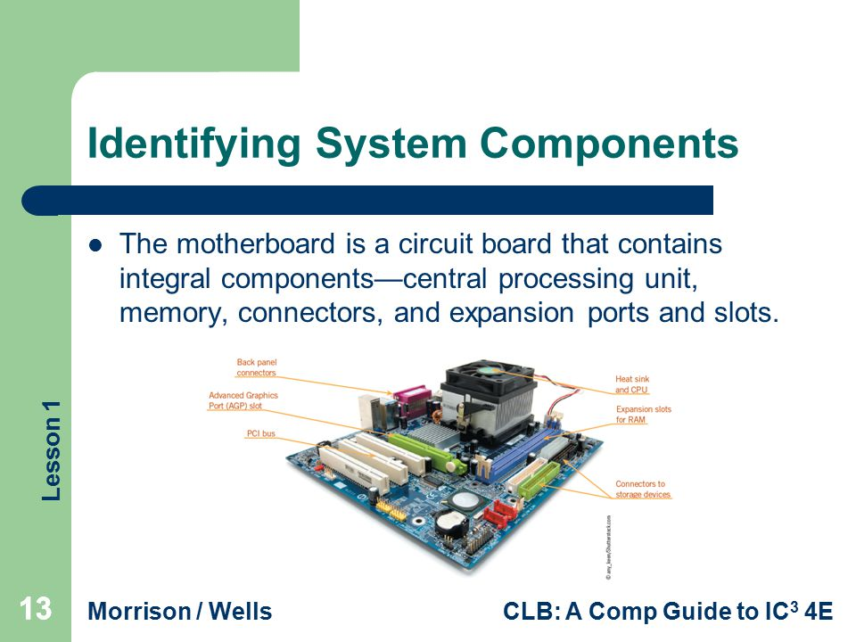 Lesson 1 Morrison / WellsCLB: A Comp Guide to IC 3 4E 13 Identifying System Components The motherboard is a circuit board that contains integral compo