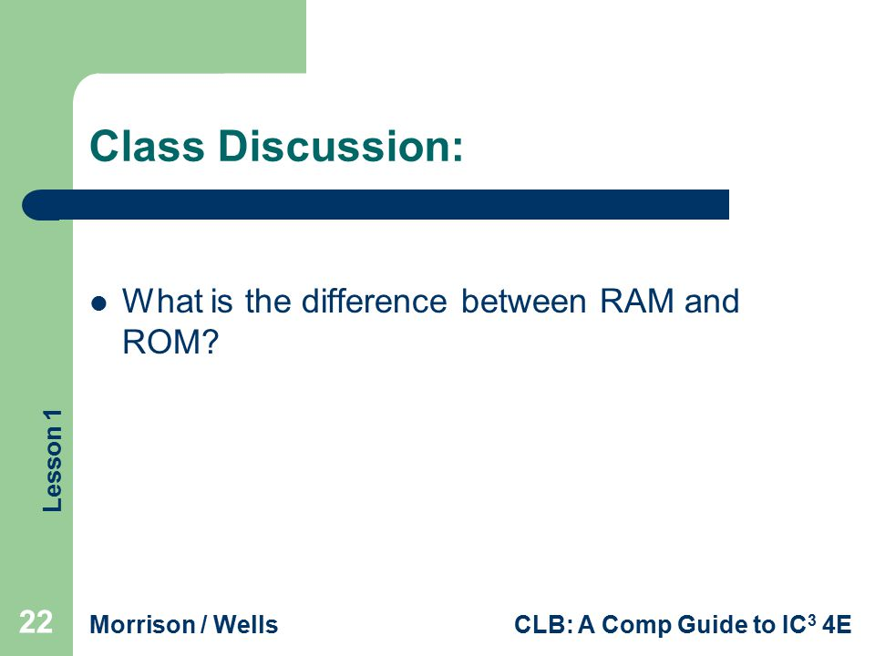 Lesson 1 Morrison / WellsCLB: A Comp Guide to IC 3 4E Class Discussion: What is the difference between RAM and ROM? 22