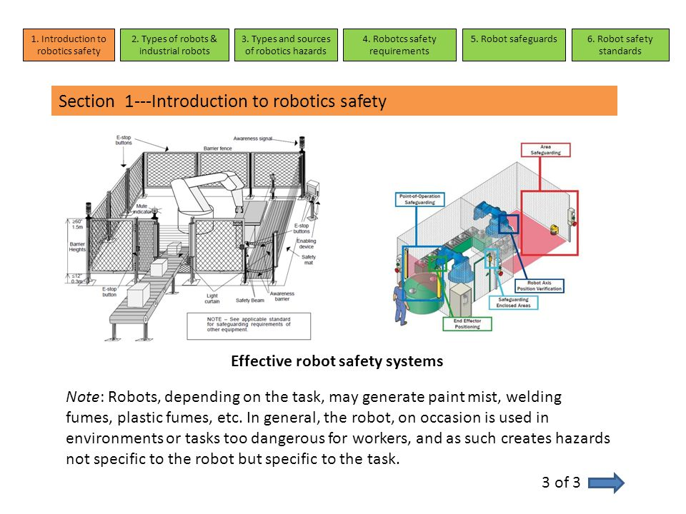 Section 1---Introduction to robotics safety Effective robot safety systems 3 of 3 1. Introduction to robotics safety 2. Types of robots & industrial r