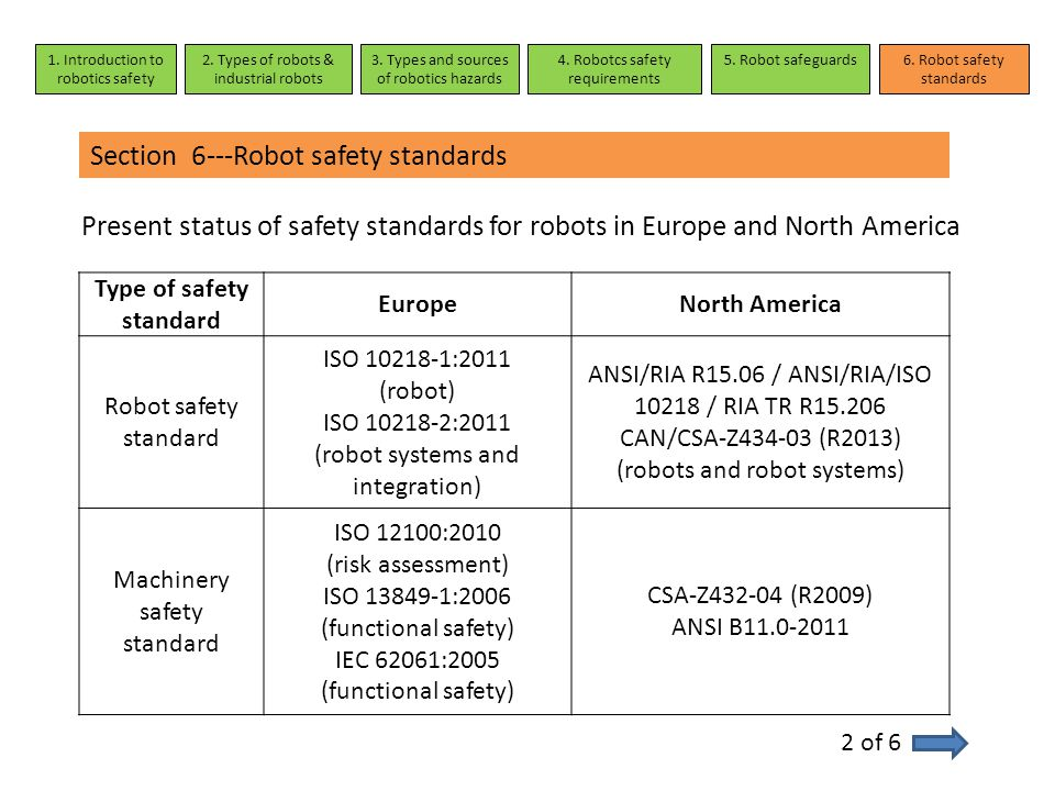 Section 6---Robot safety standards 2 of 6 Present status of safety standards for robots in Europe and North America Type of safety standard EuropeNort