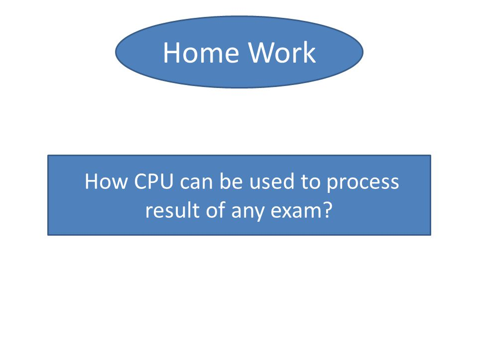 Home Work How CPU can be used to process result of any exam?