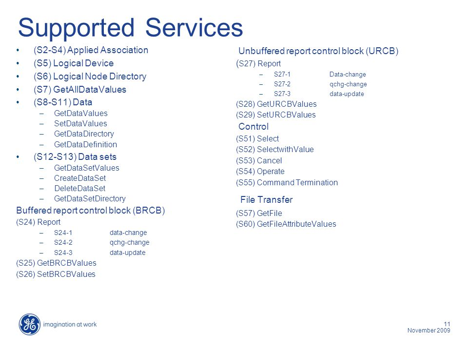 11 November 2009 Supported Services (S2-S4) Applied Association (S5) Logical Device (S6) Logical Node Directory (S7) GetAllDataValues (S8-S11) Data –G