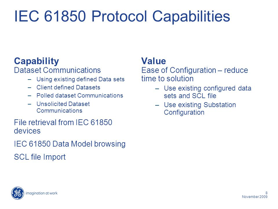 8 November 2009 IEC 61850 Protocol Capabilities Capability Dataset Communications –Using existing defined Data sets –Client defined Datasets –Polled d